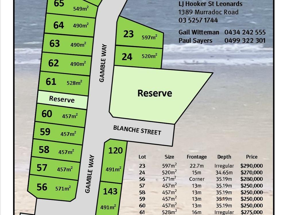 Lot 76 Gamble Way St Leonards, VIC 3223